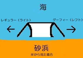 surfkiso1