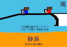 surfkiso2