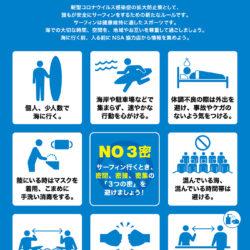 新たなサーフィンのルール